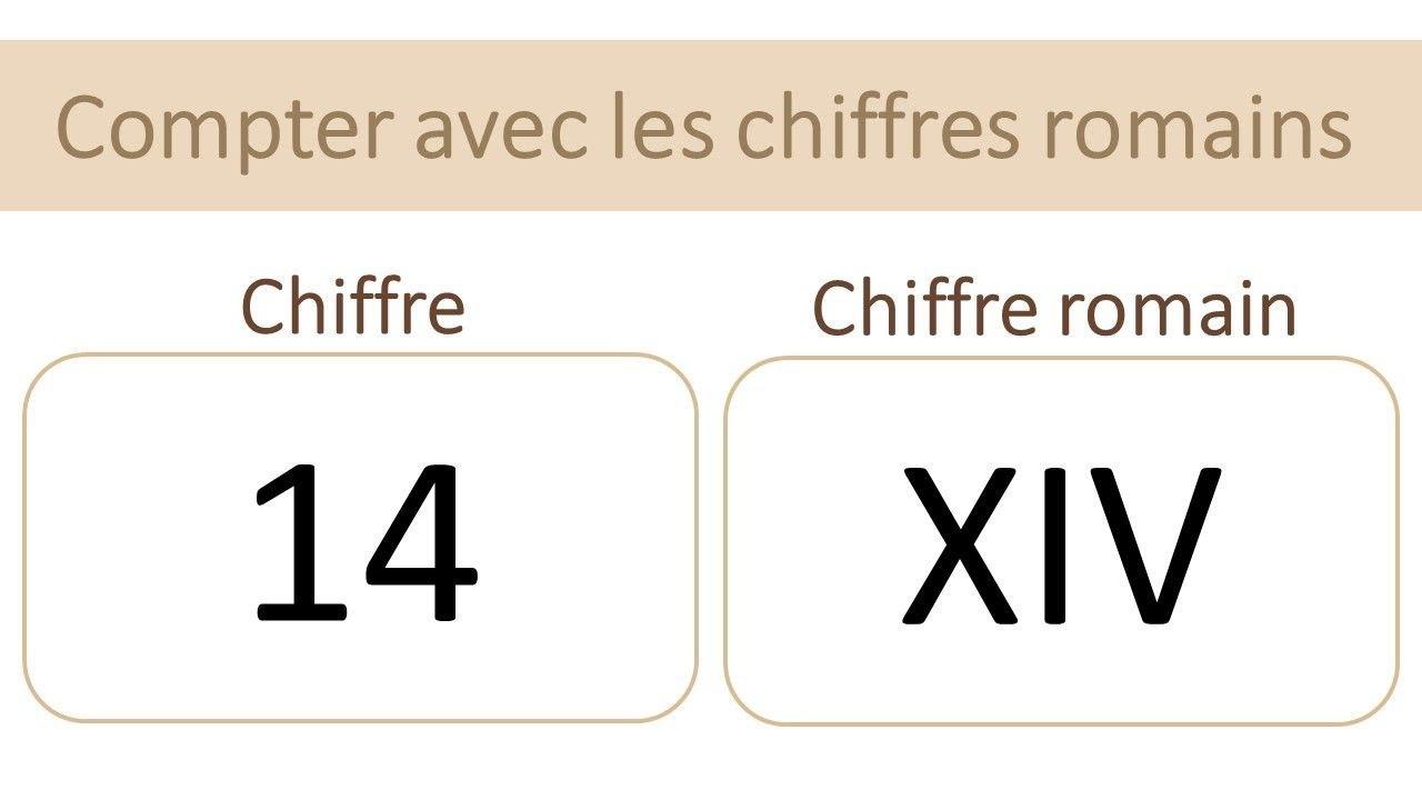 Roman Numerals In French - Chiffres Romains serapportantà Apprendre Les Chiffres Romains