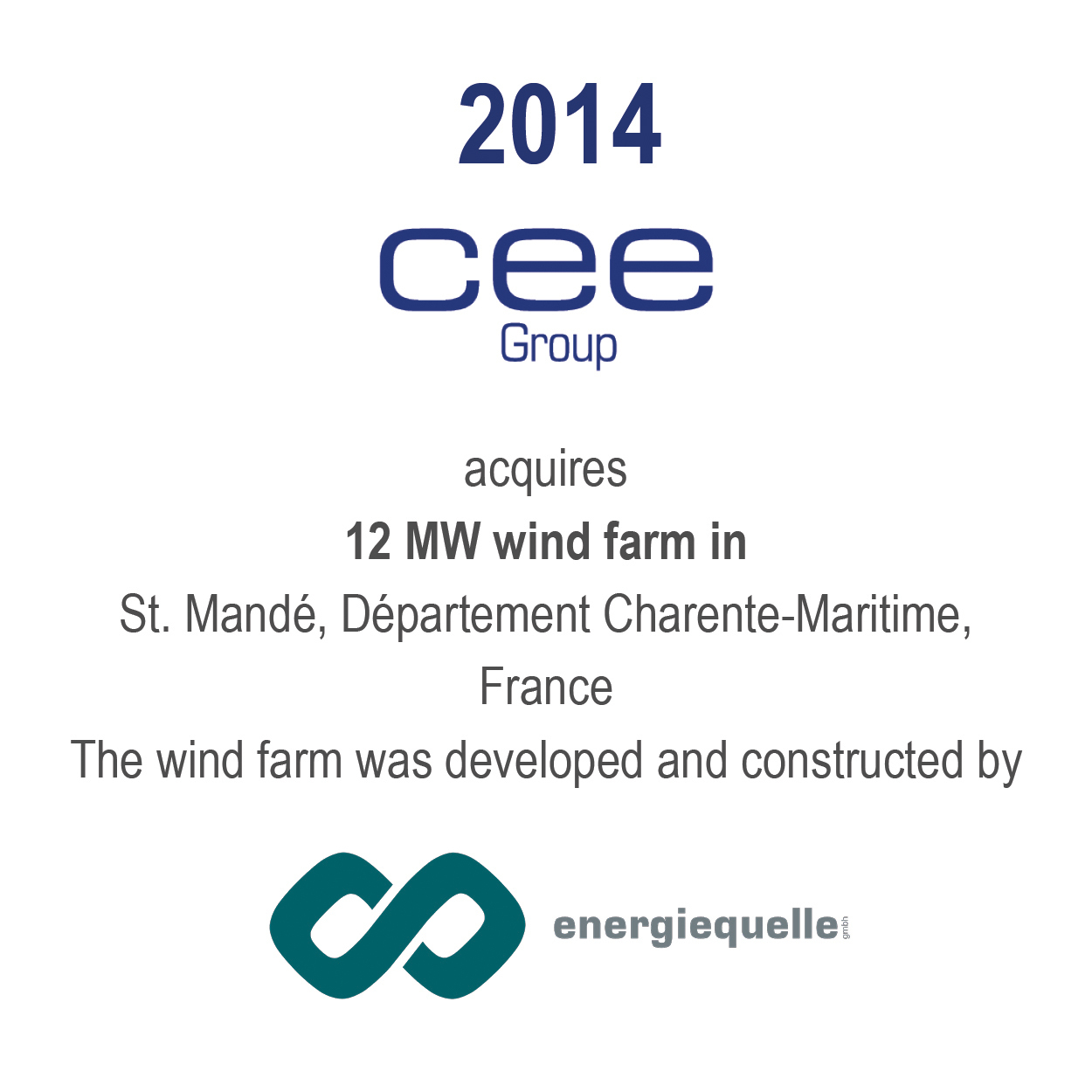St. Mandé Wind Farm, France - Cee Group tout Departement 12 En France