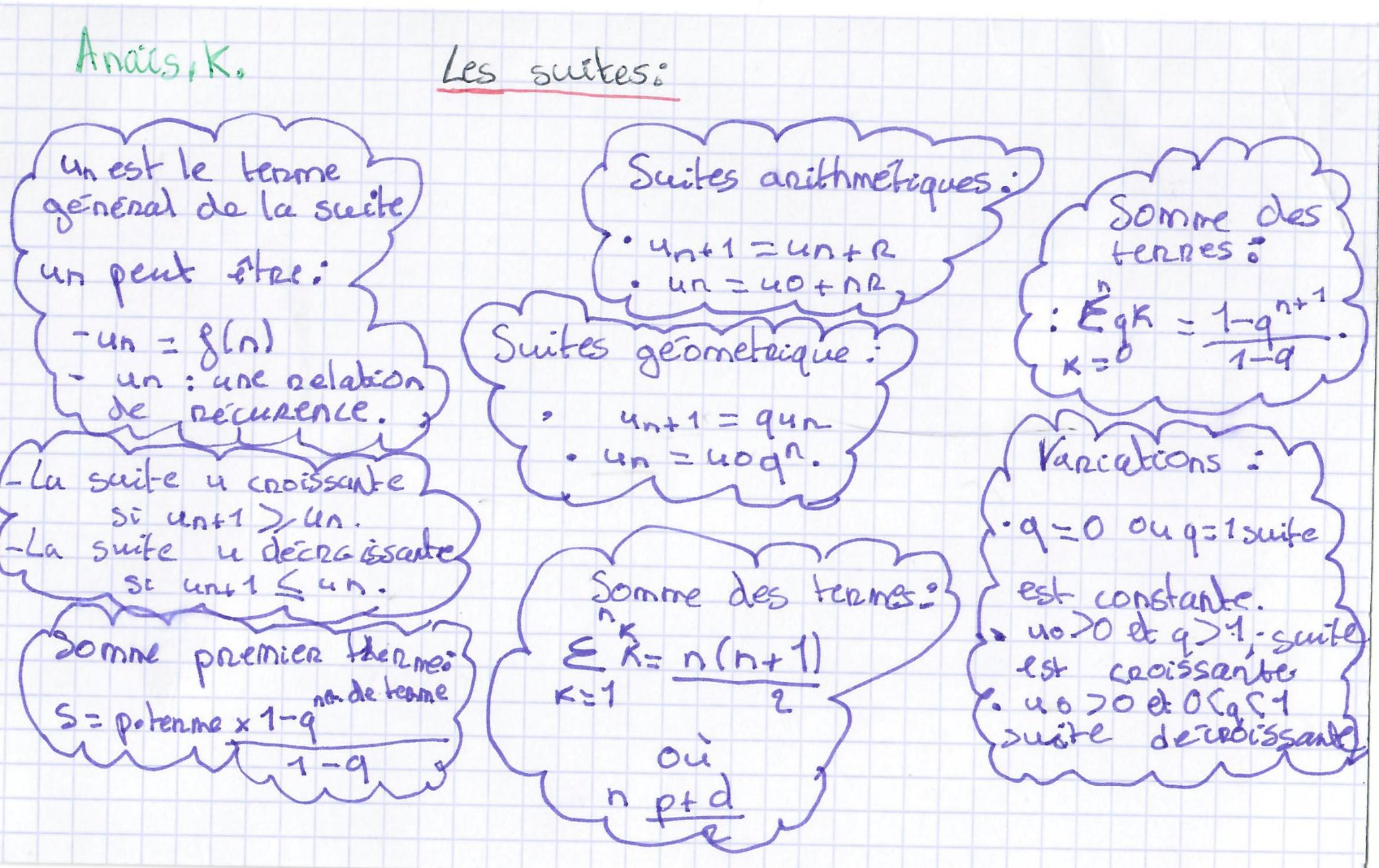 """Suites En 1S En Mode """" Cahiers De Vacances"""" - Maths En Stock dedans Cahier De Vacances 1Ere S"""