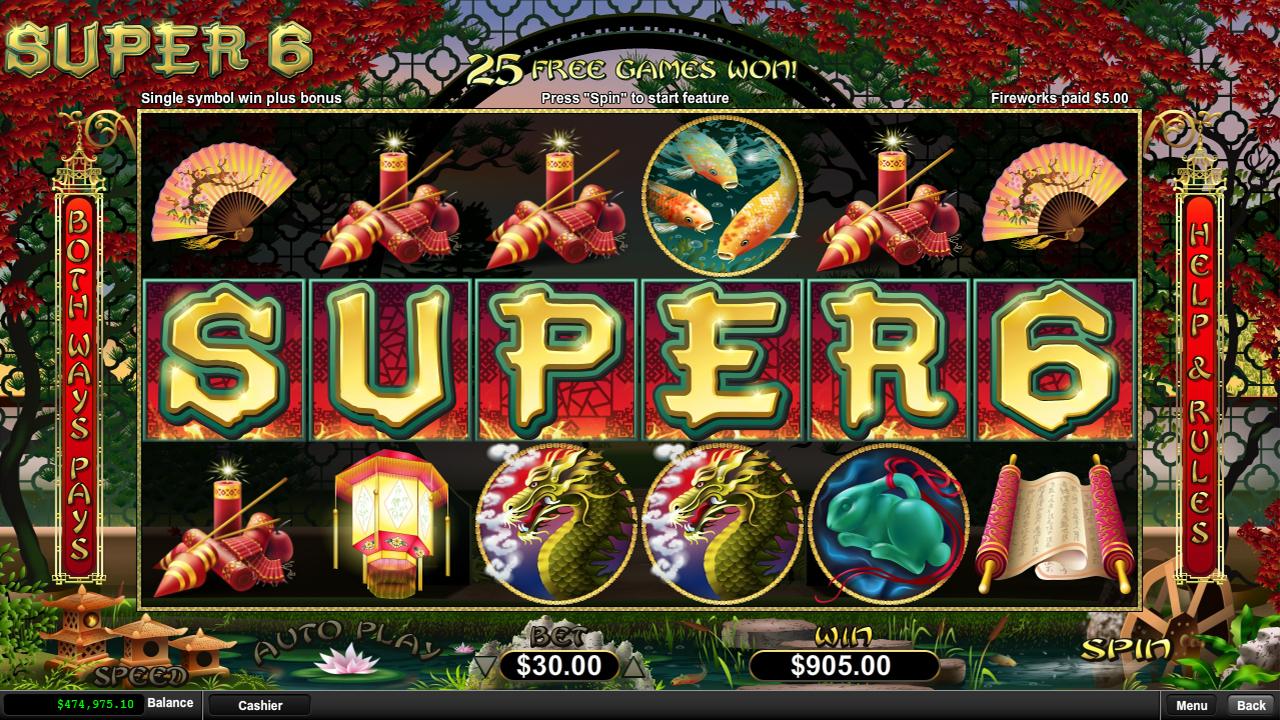 Super 6 : Jouez Sur La Machine A Sous Super 6 De Rtg En France tout Jeux Video En Ligne Gratuit Sans Téléchargement