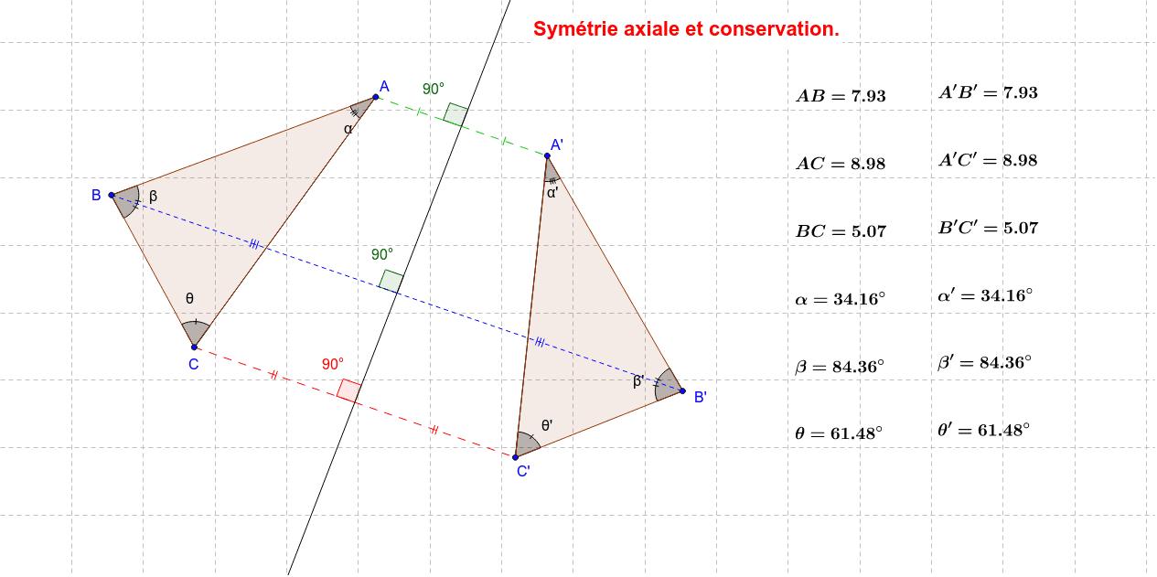 Symétrie Axiale Et Conservation. – Geogebra destiné Symétrie Axial