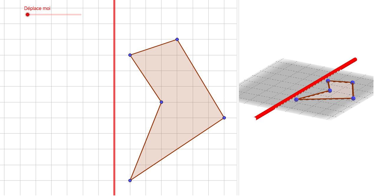 Symétrie Axiale, Mais  – Geogebra pour Symétrie Axial