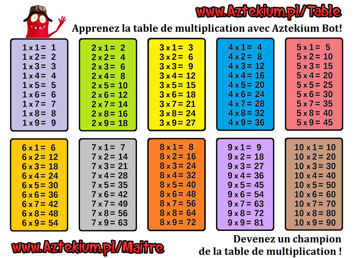 Table De Multiplication A Imprimer Grand Format (Avec Images tout Tables Multiplication À Imprimer