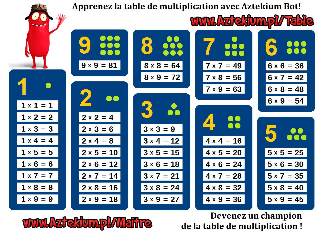Table De Multiplication À Imprimer Jusqu'a 20 encequiconcerne Tables Multiplication À Imprimer