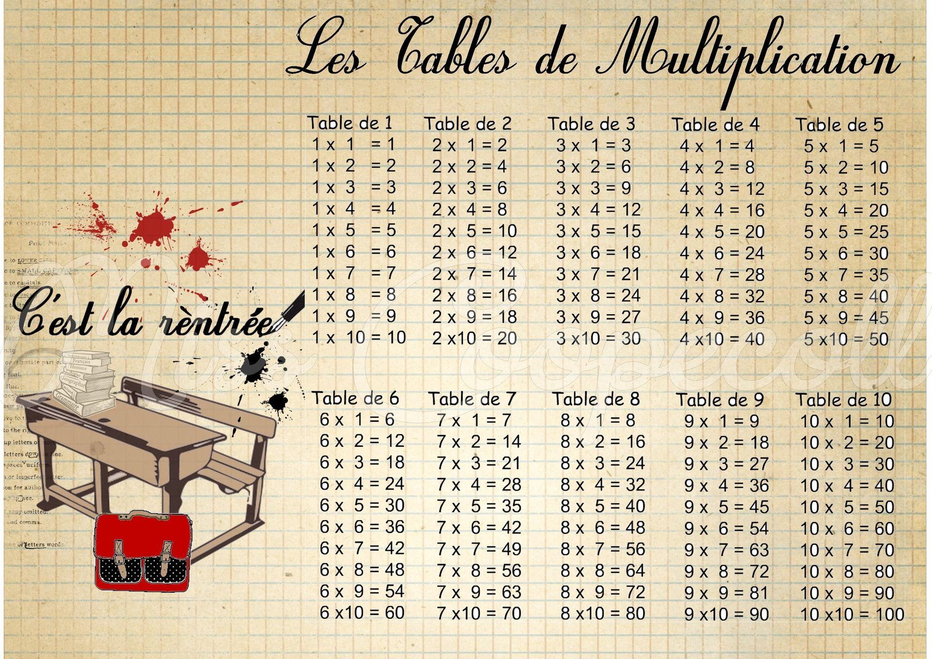 Table De Multiplication Plastifiée Format A4 (C'est La destiné Papier Plastifié Imprimable