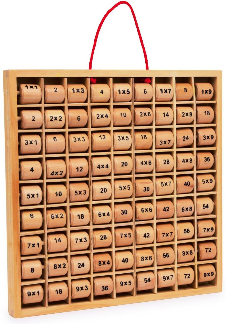 Table De Multiplication Rio intérieur Jeux Educatif Table De Multiplication