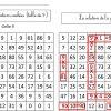 Tables De Multiplication | Le Blog De Monsieur Mathieu avec Apprendre Les Tables De Multiplication En S Amusant