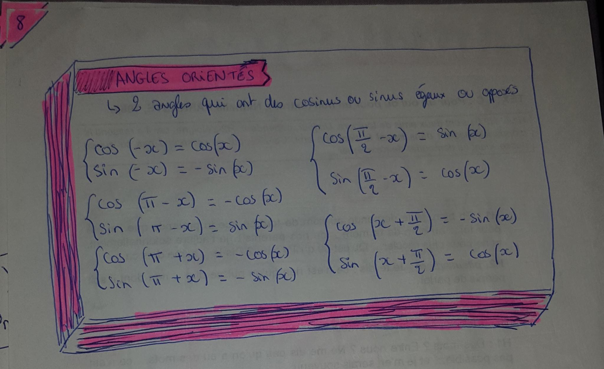 """Trigonométrie En 1S En Mode """" Cahiers De Vacances"""" - Maths à Cahier De Vacances 1Ere S"""