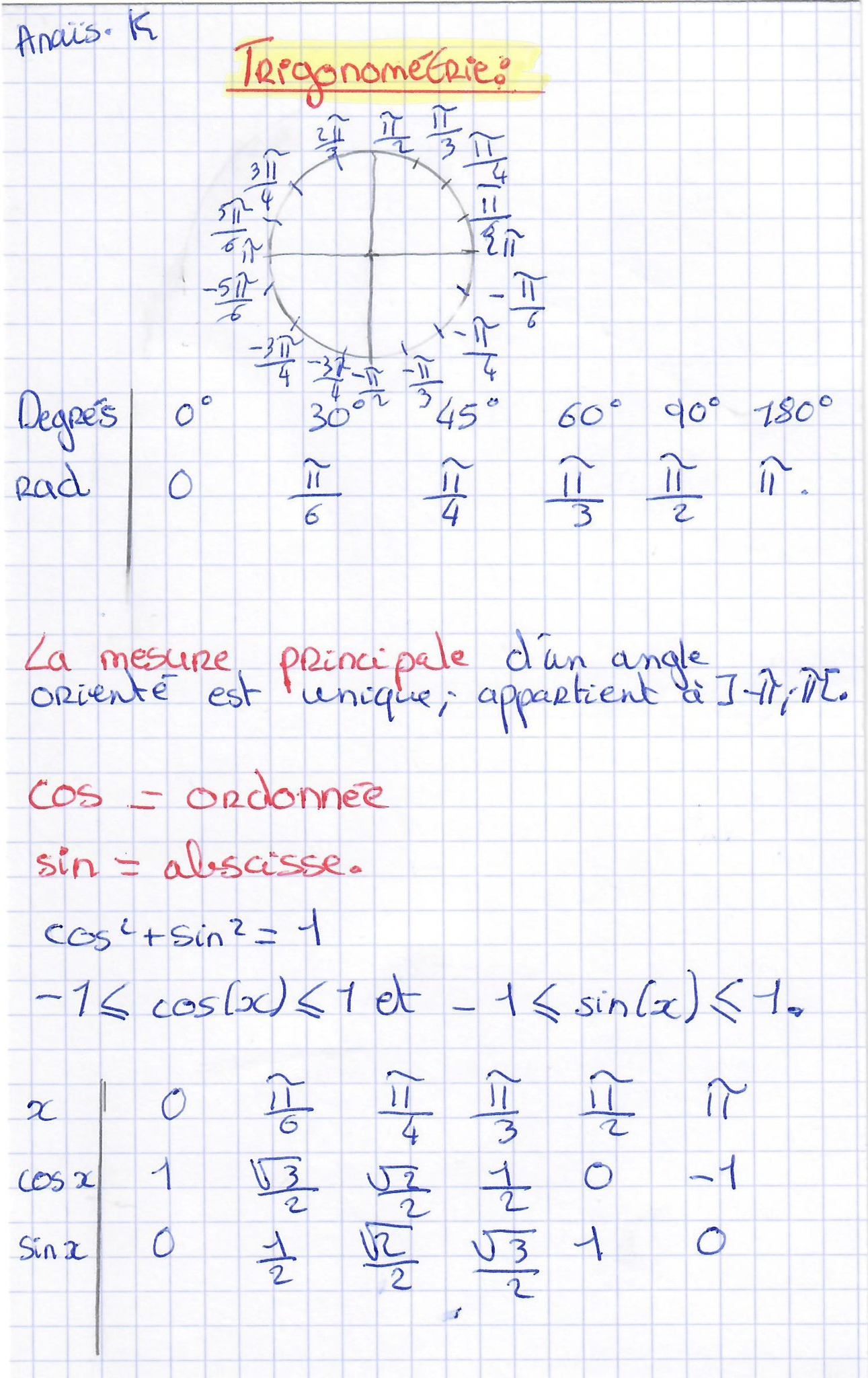 """Trigonométrie En 1S En Mode """" Cahiers De Vacances"""" - Maths pour Cahier De Vacances 1Ere S"""
