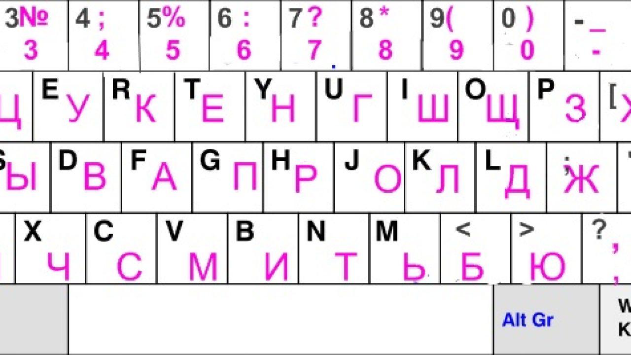 Un Clavier En Langue Cyrillique : Ce N'est Pas Simple À Trouver intérieur Clavier Russe En Ligne