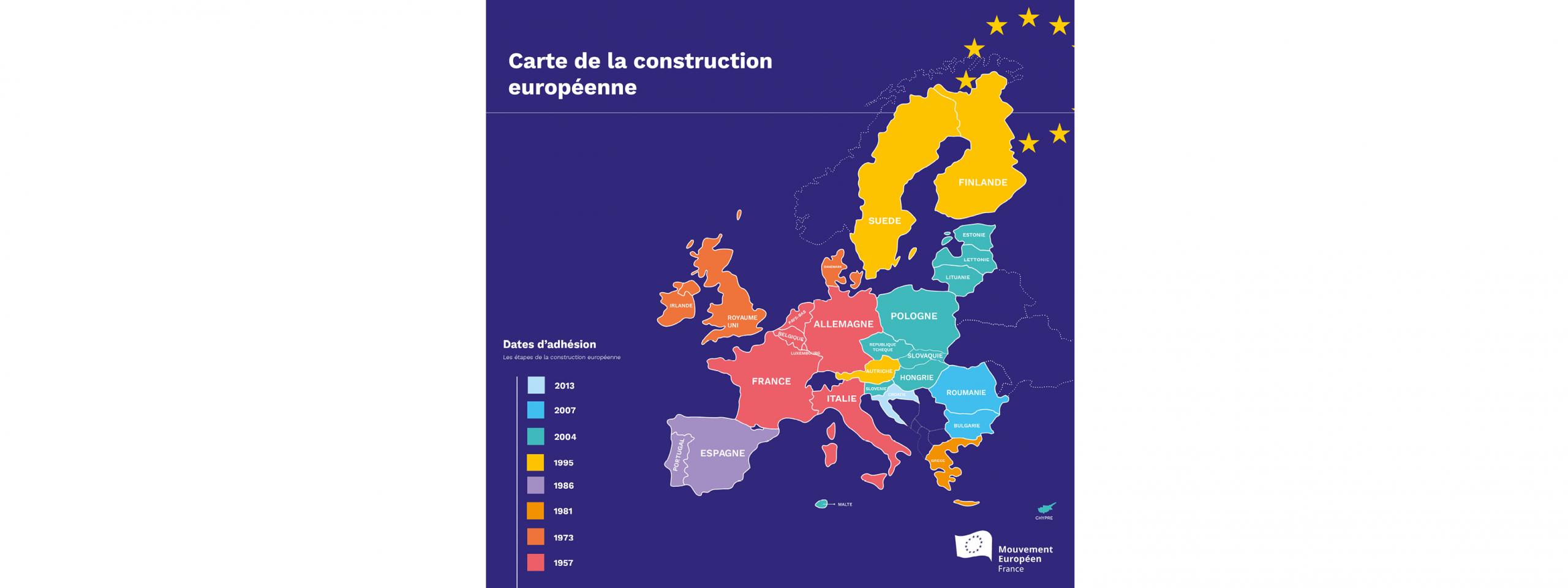 Union Européenne : La Construction Européenne En Carte destiné Pays Membre De L Europe