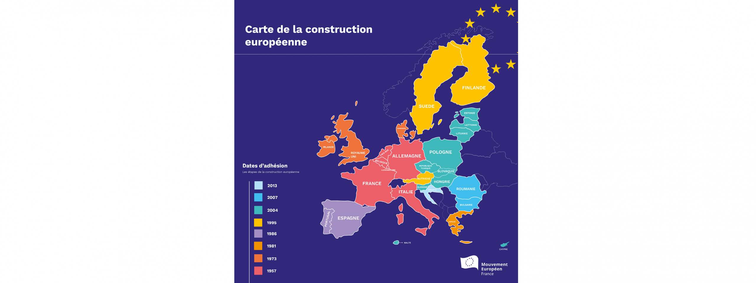 Union Européenne : La Construction Européenne En Carte serapportantà Pays Union Européenne Liste