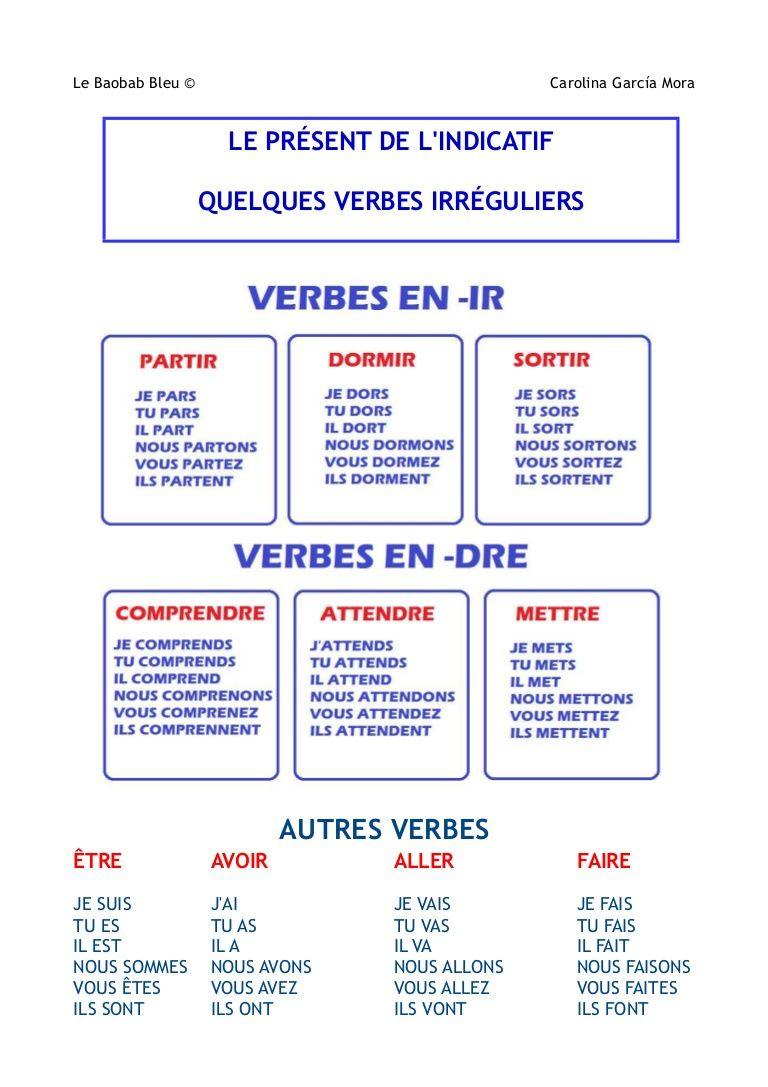 Verbes Du 2Ème Et 3Ème Groupe (A1) | Francesinha destiné Jeux De Course Online
