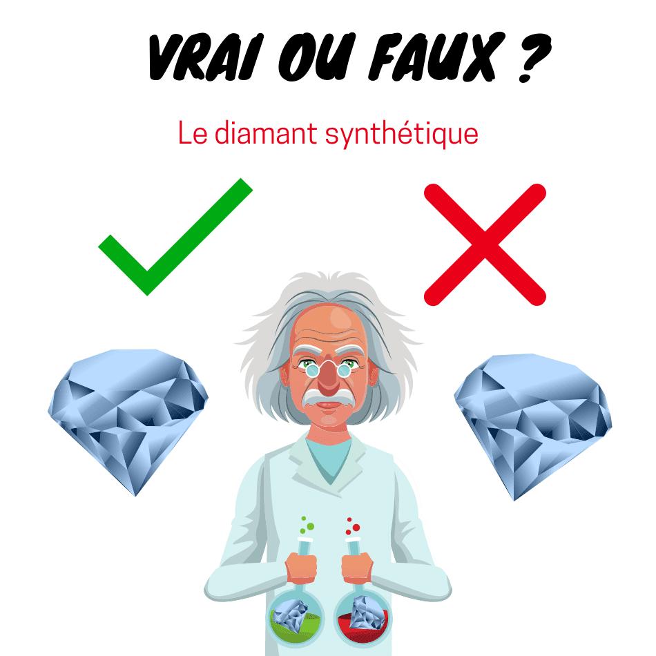 Vrai Ou Faux Diamant, Diamant Synthétique (Attention - 2019) tout Vrai Faux Jeu