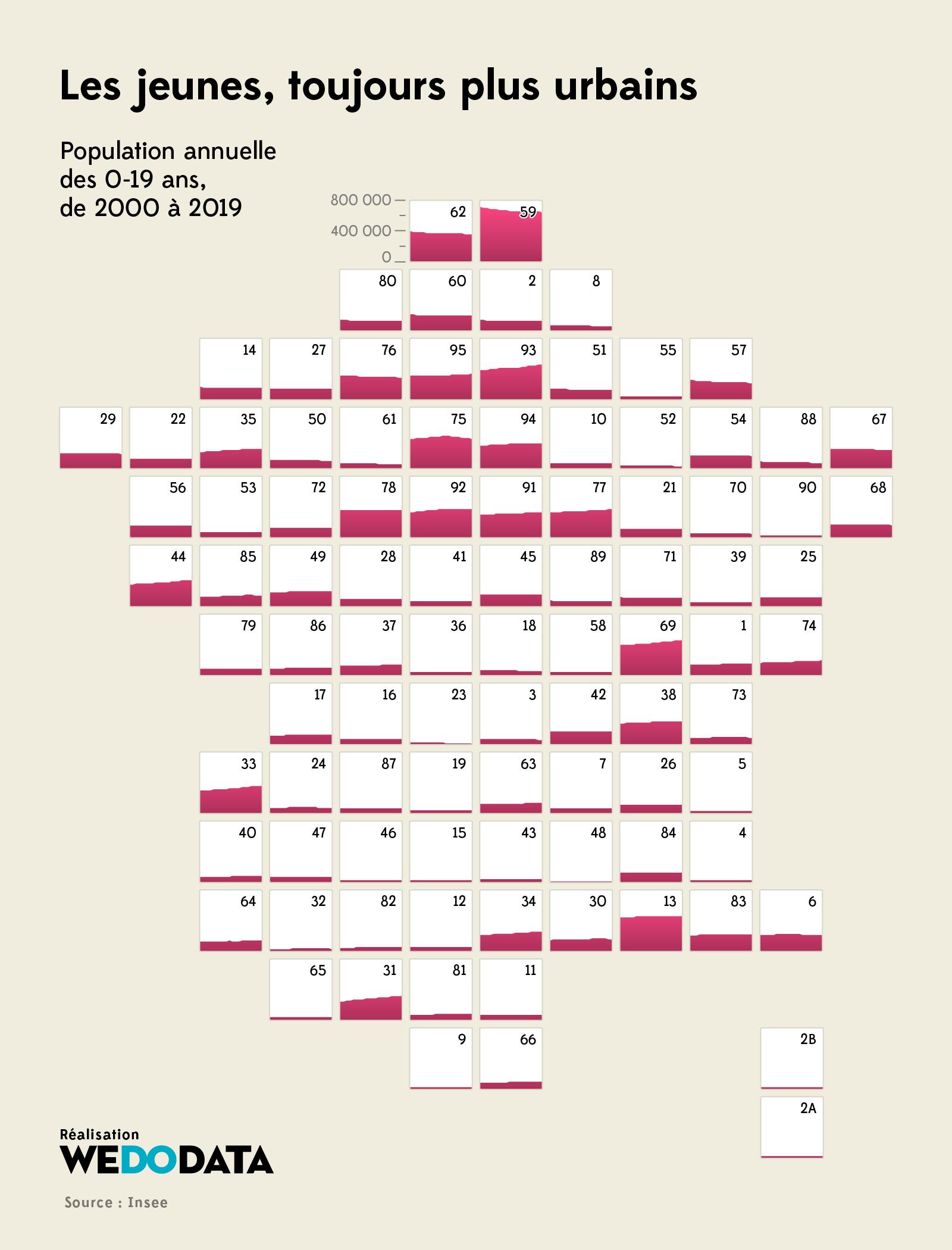 Wedodata – Made : Et Si On Découpait La France En Carrés… destiné Les 22 Régions De France Métropolitaine