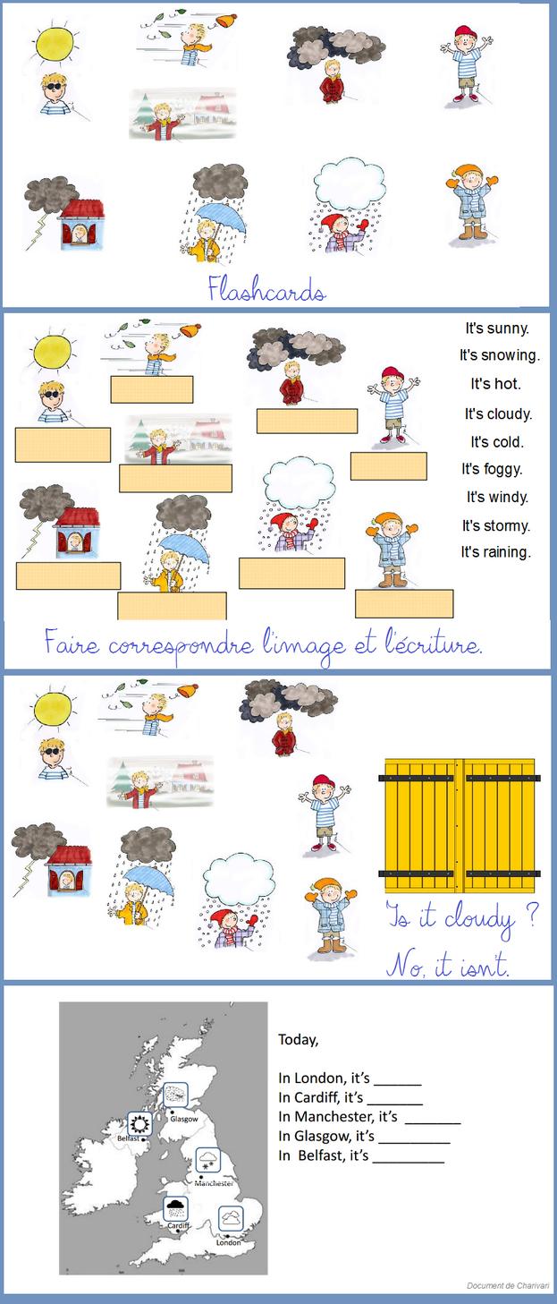 What's The Weather Like ? Leçon + Activités Et Jeux Sur Tni avec Découper En Anglais