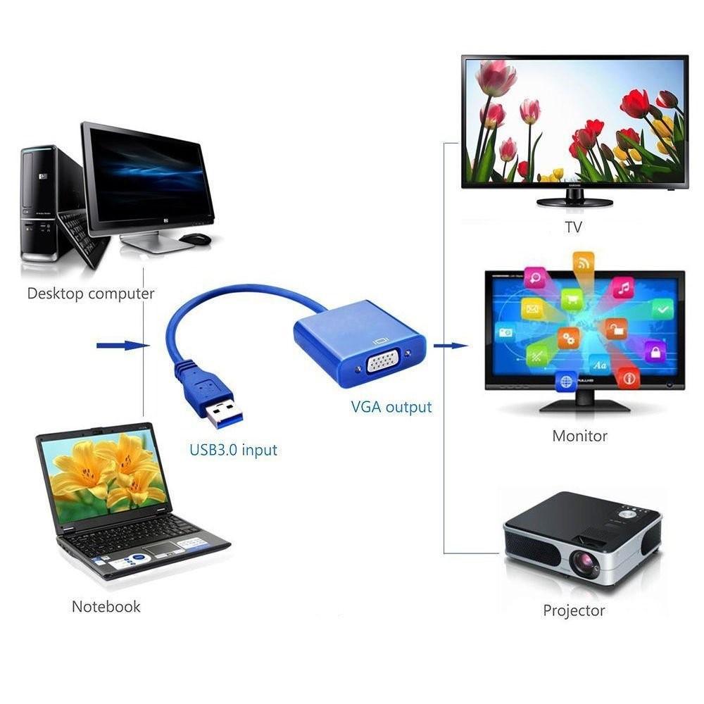Windows 10 - Connecter Un Écran Vga Sur Un Port Usb - Médiaforma encequiconcerne Relier Deux Pc