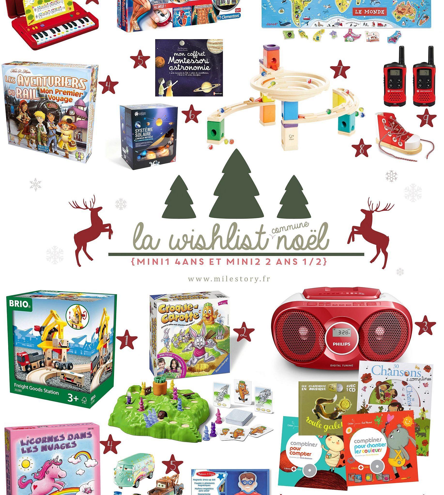 Wishlist Noël 2017 – Idées Cadeaux Enfants De 4 Ans Et 2 Ans encequiconcerne Jouet Pour Fille De 2 Ans Et Demi