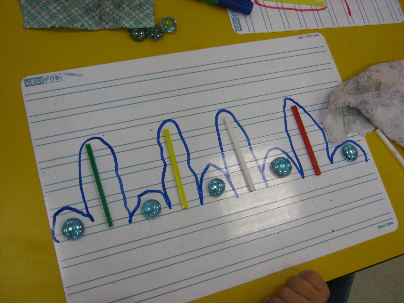 Zoom Sur Les Nanoug'graphismes - Le Tour De Ma Classe à Graphisme Vagues Ms